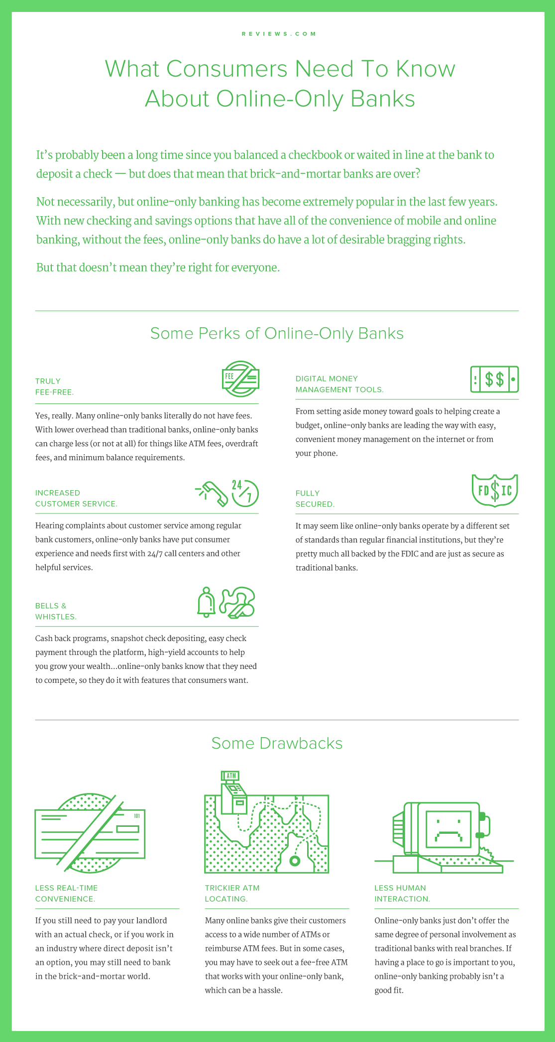 Criteria For Onlineonly Banks