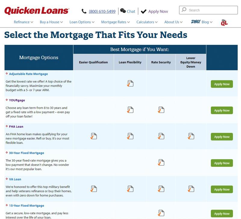 Best Mortgage Company Reviews of 2017 - Reviews.com