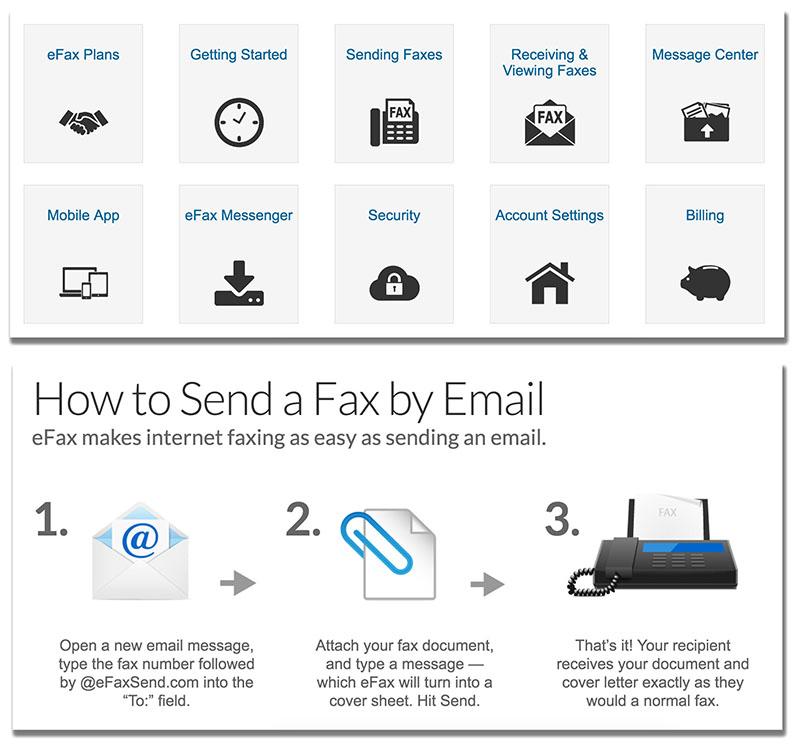 eFax Help
