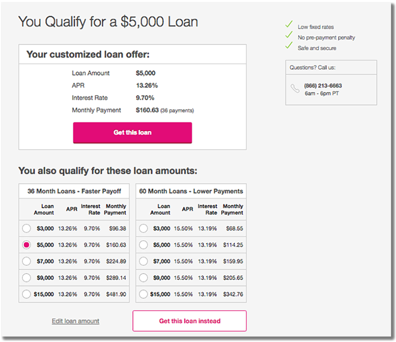 Screenshot of Propser Loan Details for Debt Consolidation Loans