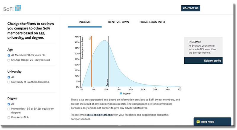 Screenshot of SoFi Social Comparison for Debt Consolidation Loans