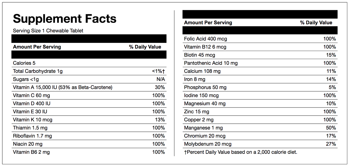Nutritional info for Centrum Chewables for Multivitamins