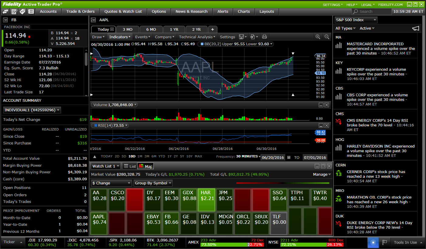 Best stock options platform