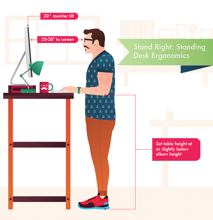 Best Standing Desk Reviews Of 2018 Reviews Com
