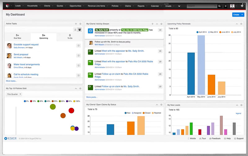 Sugar dashboard CRM