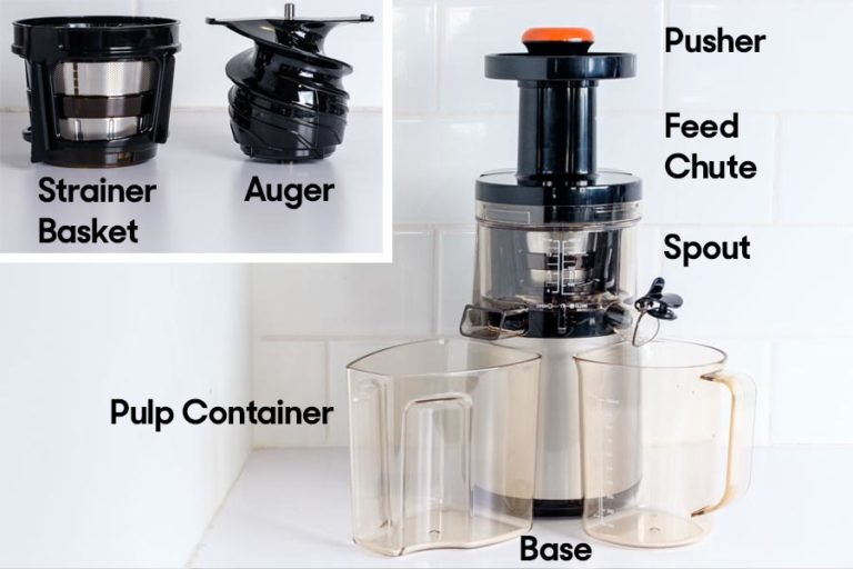 Juicer Anatomy for Juicer