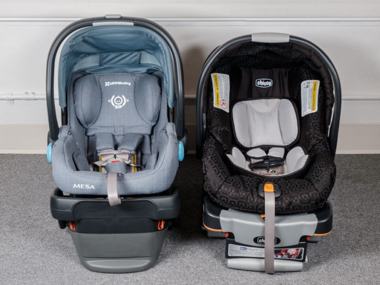 Top Picks for Infant Car Seat