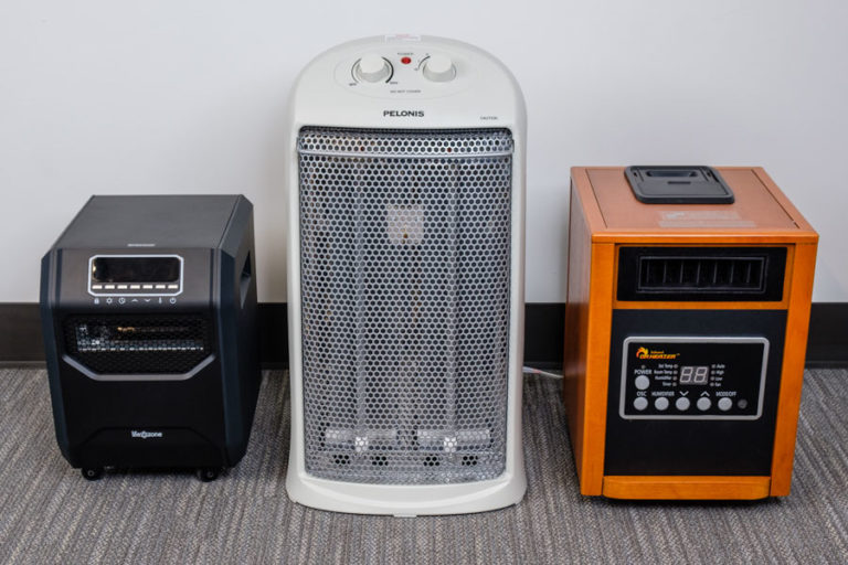 Size Comparison for Space Heater