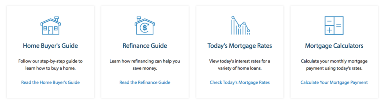 mortgage-lenders-quicken