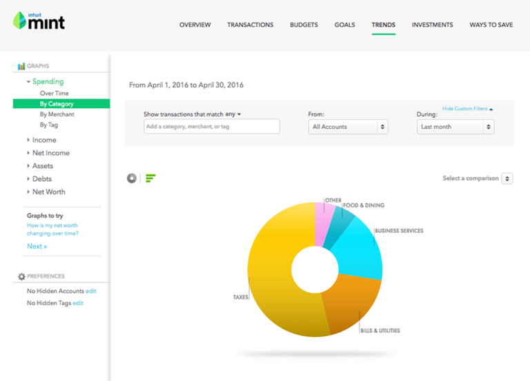 Mint-pie-chart-for-Personal-Finance-Software