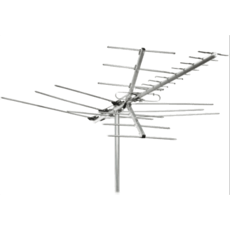 Best TV Antenna of 2019 | Reviews com
