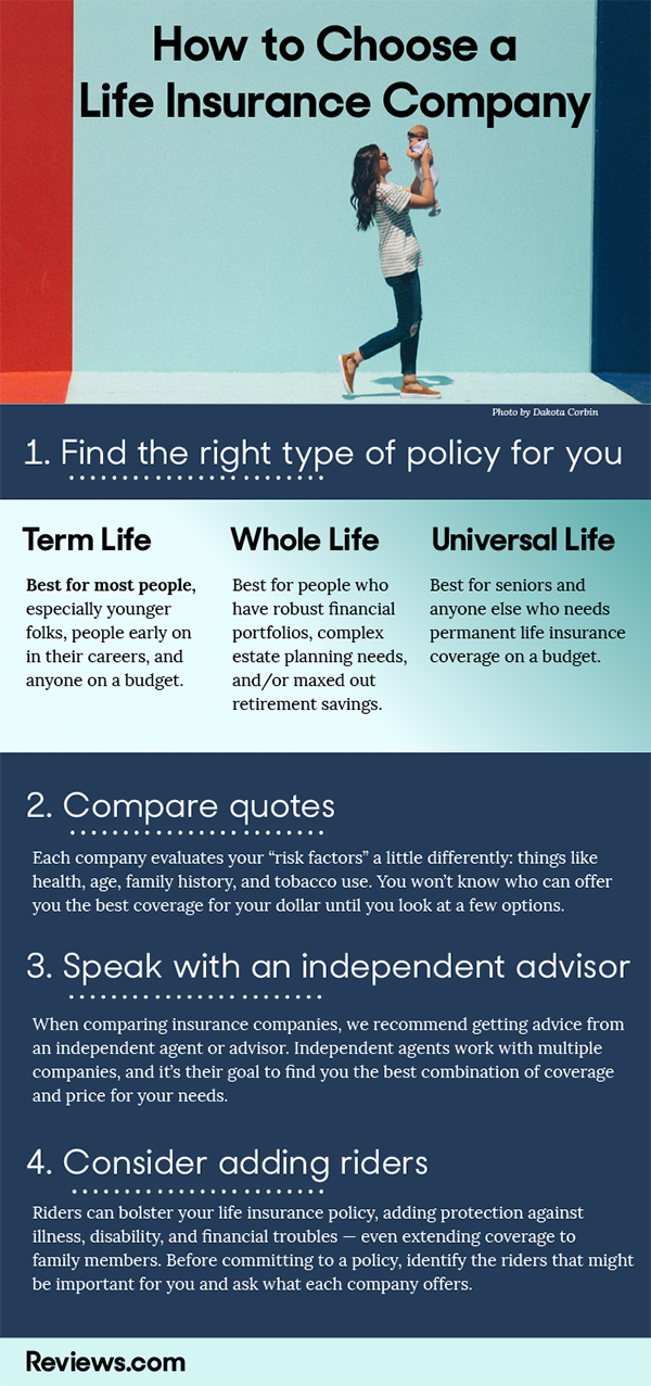 Reviews_Life_Insurance_Guide