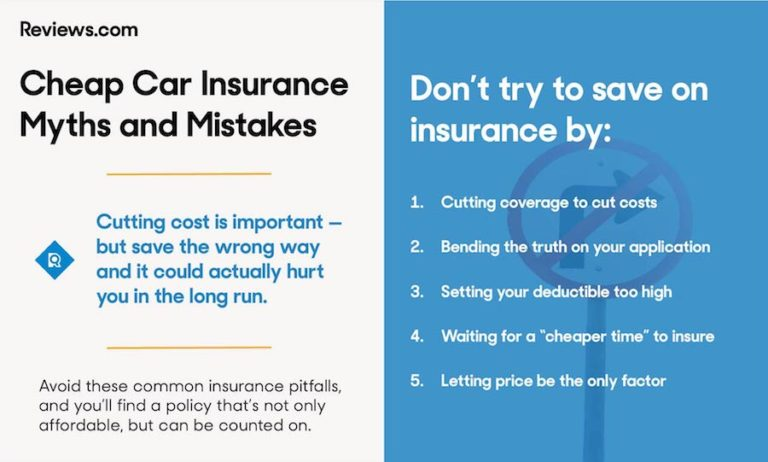 5 Cheap Car Insurance Mistakes