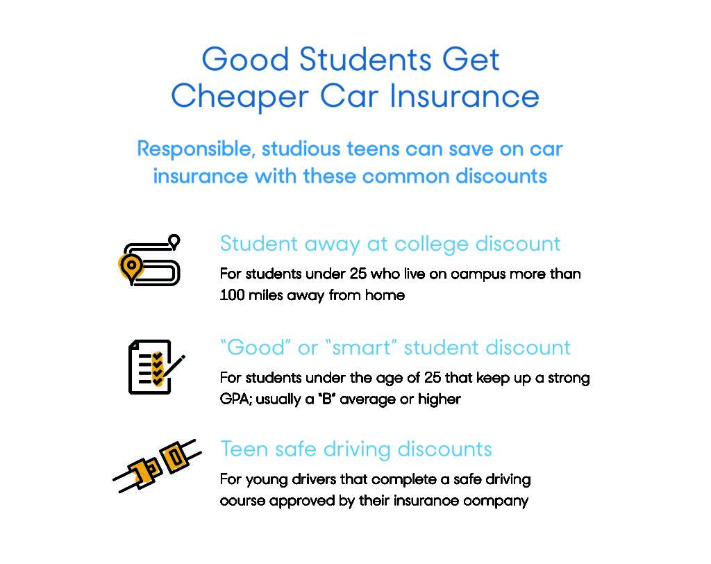 teen-driver-insurance
