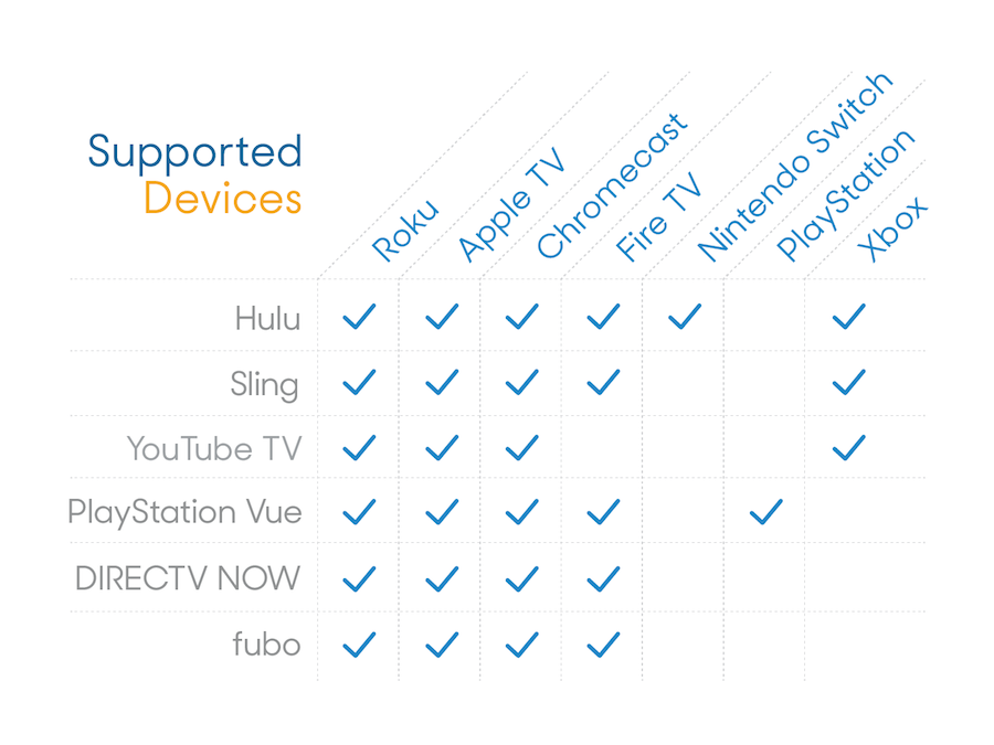 Supported-Devices-for-Streaming