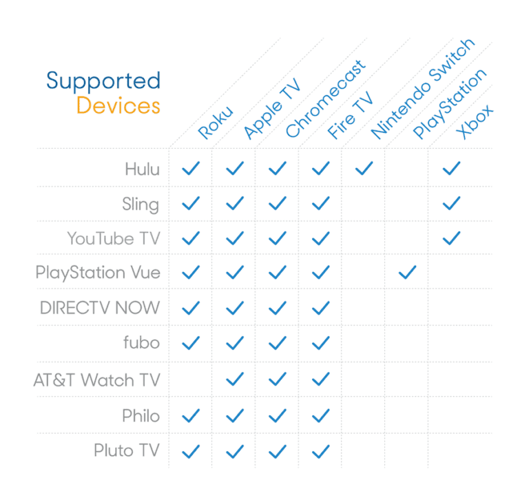 Supported-Devices-for-Live-Streaming